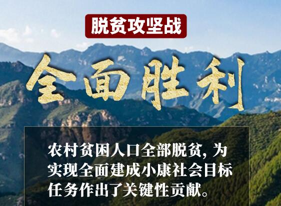 图说:脱贫攻坚战全面胜利,中国做到了!